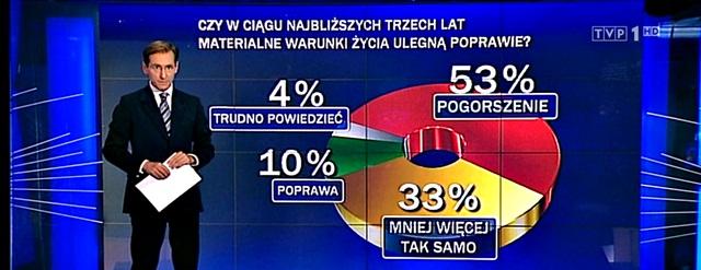 Telewizja kolejny raz w Szydłowcu!
