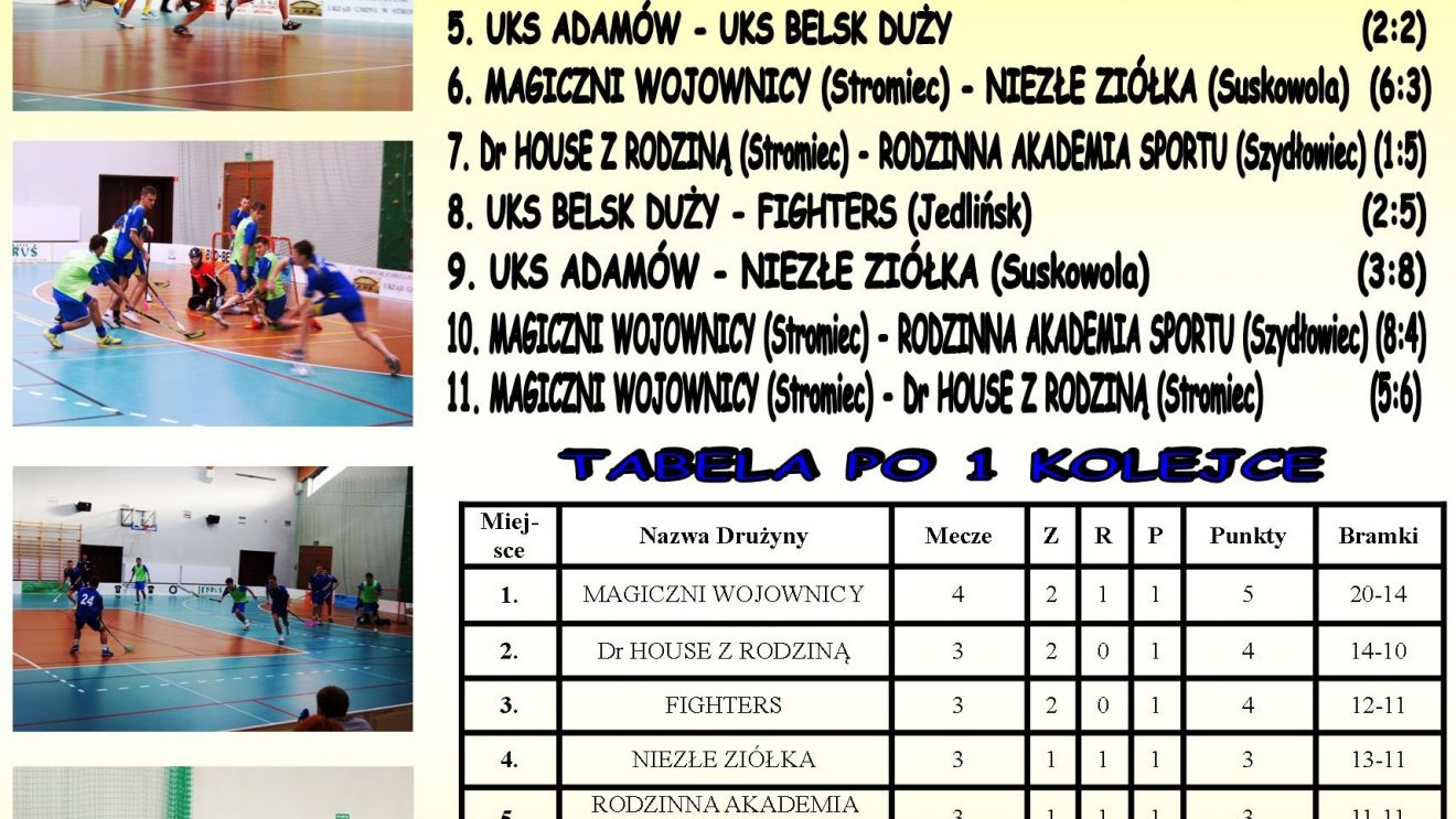 Rodzinna Akademia Sportu w Regionalnej Lidze Unihokeja