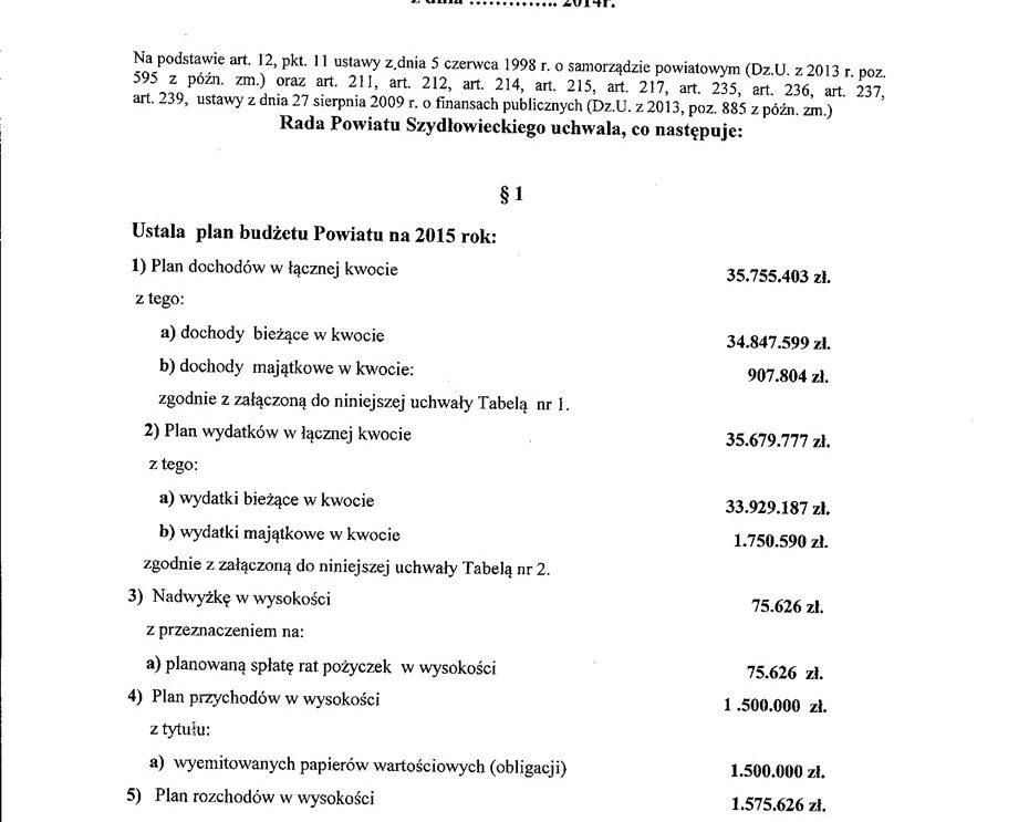 Budżet Powiatu Szydłowieckiego na 2015 rok