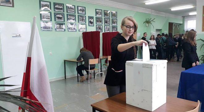 Wyniki wyborów do Młodzieżowej Rady Miejskiej