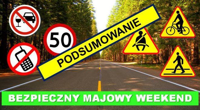 """Podsumowanie """"Majowego weekendu"""" na drogach powiatu szydłowieckiego"""