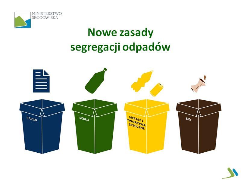 Nowe zasady segregacji odpadów komunalnych