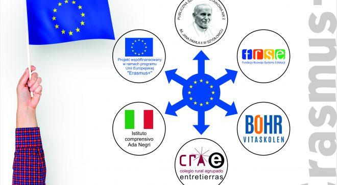 Szydłowiecka szkoła rozpoczyna współpracę ze szkołami z Hiszpanii, Danii i Włoch