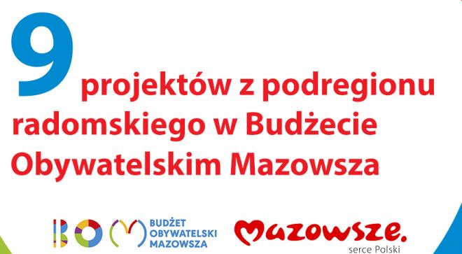 Mazowszanie wydali 25 mln zł. Na co?
